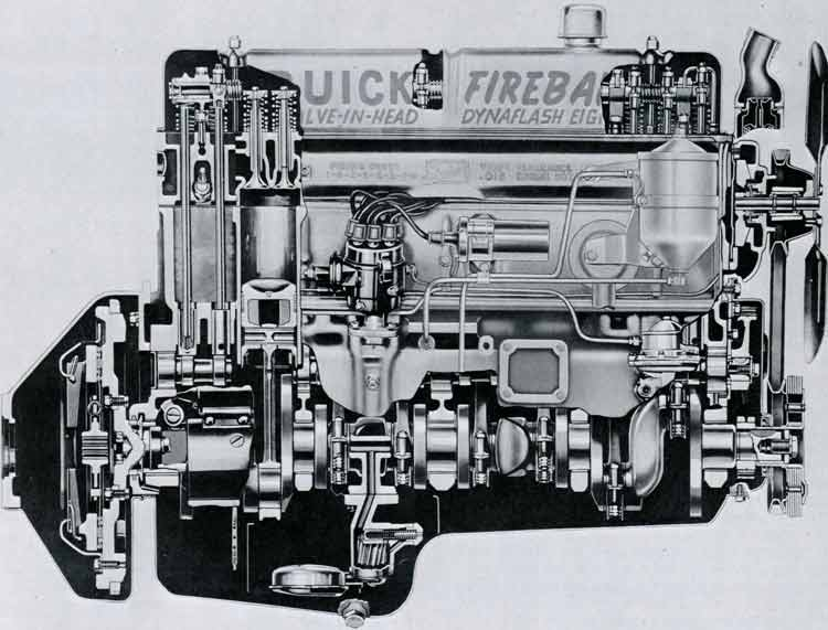 1930 straight eight buick engine diagram