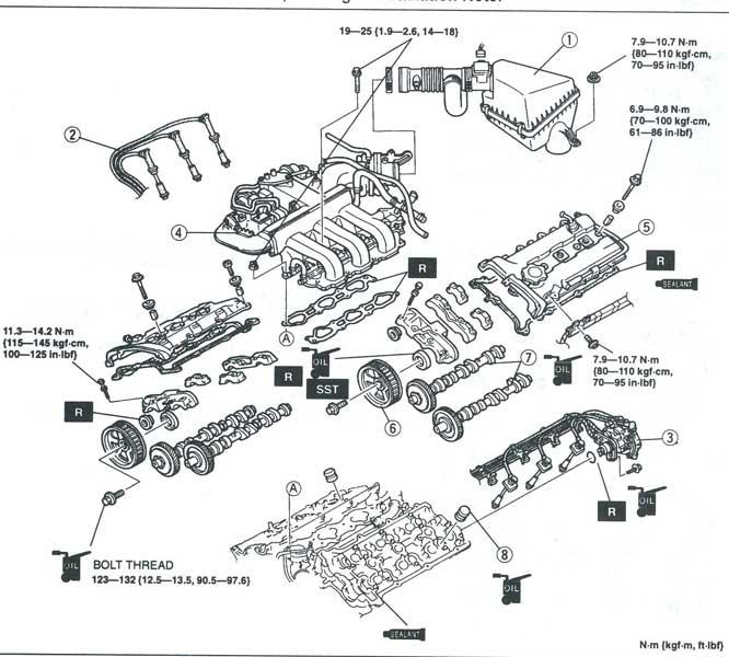 97 millenia 2 5 engine diagram best of wiring diagram datasheet u2022 rh darrentoh co Subaru 2.5 Engine 2 5 Mazda Engine